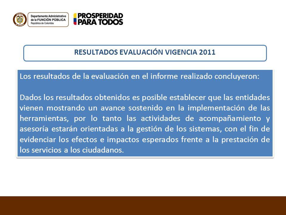 Los resultados de la evaluación en el informe realizado concluyeron: Dados los resultados obtenidos es posible establecer que las entidades vienen mos