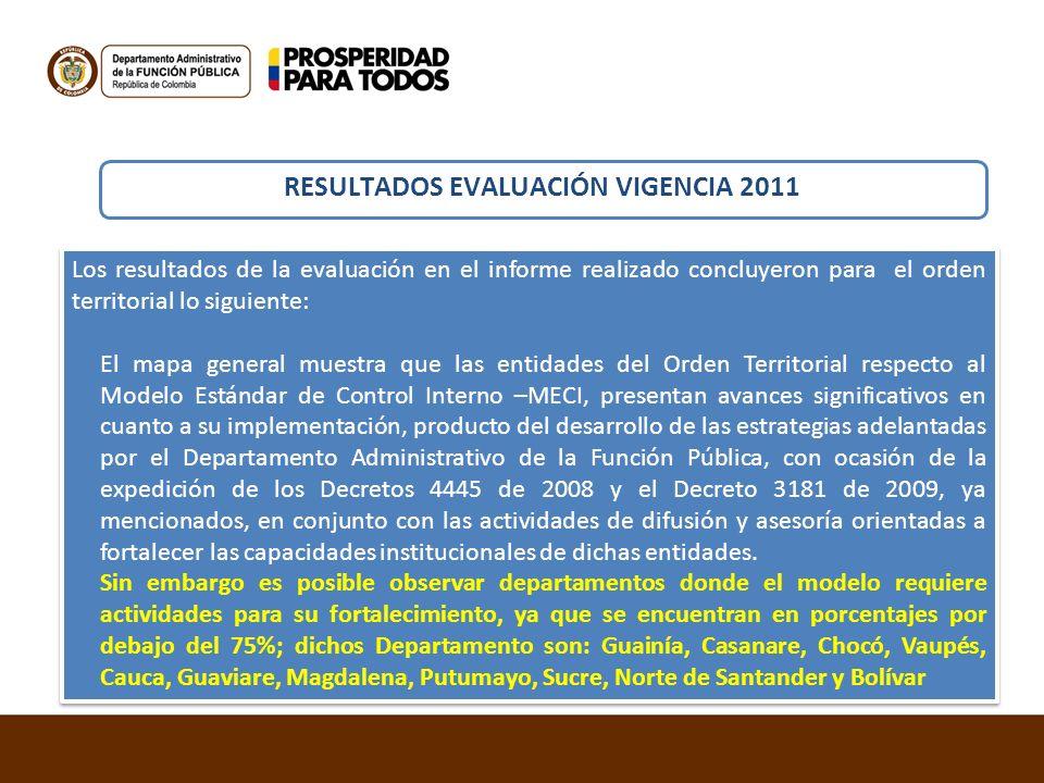 Los resultados de la evaluación en el informe realizado concluyeron para el orden territorial lo siguiente: El mapa general muestra que las entidades