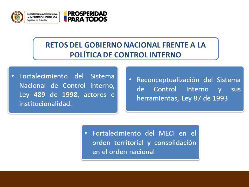 Fortalecimiento del Sistema Nacional de Control Interno, Ley 489 de 1998, actores e institucionalidad. RETOS DEL GOBIERNO NACIONAL FRENTE A LA POLÍTIC