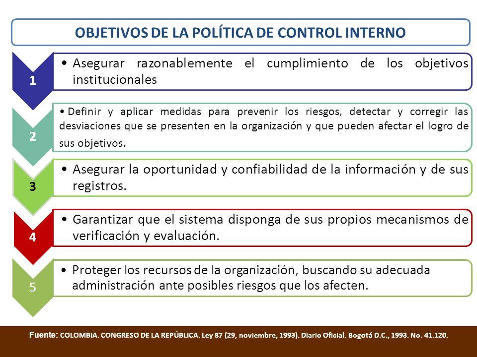 OBJETIVOS DE LA POLÍTICA DE CONTROL INTERNO 1 Asegurar razonablemente el cumplimiento de los objetivos institucionales 2 Definir y aplicar medidas par
