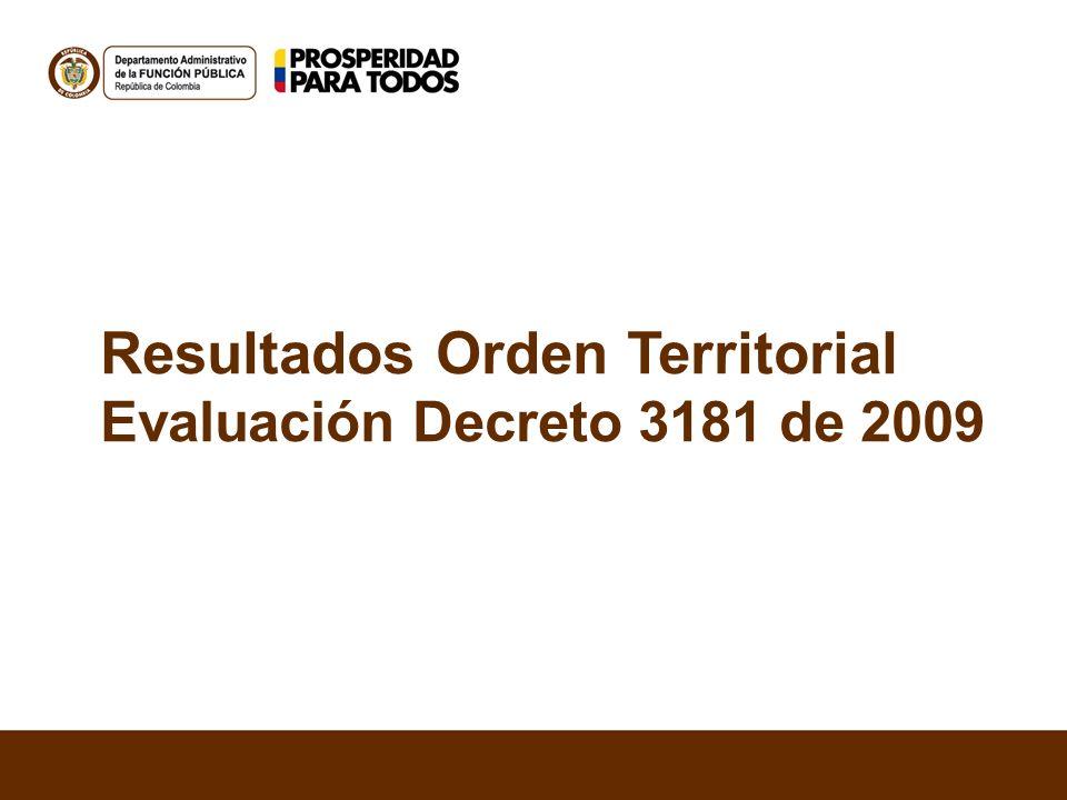 Resultados Orden Territorial Evaluación Decreto 3181 de 2009