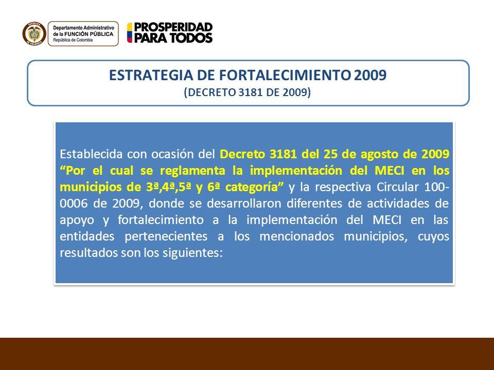ESTRATEGIA DE FORTALECIMIENTO 2009 (DECRETO 3181 DE 2009) Establecida con ocasión del Decreto 3181 del 25 de agosto de 2009 Por el cual se reglamenta