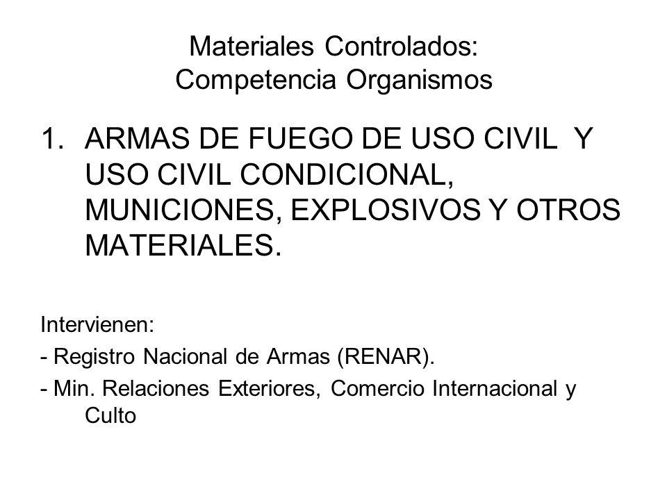 Materiales Controlados: Competencia Organismos 1.ARMAS DE FUEGO DE USO CIVIL Y USO CIVIL CONDICIONAL, MUNICIONES, EXPLOSIVOS Y OTROS MATERIALES. Inter