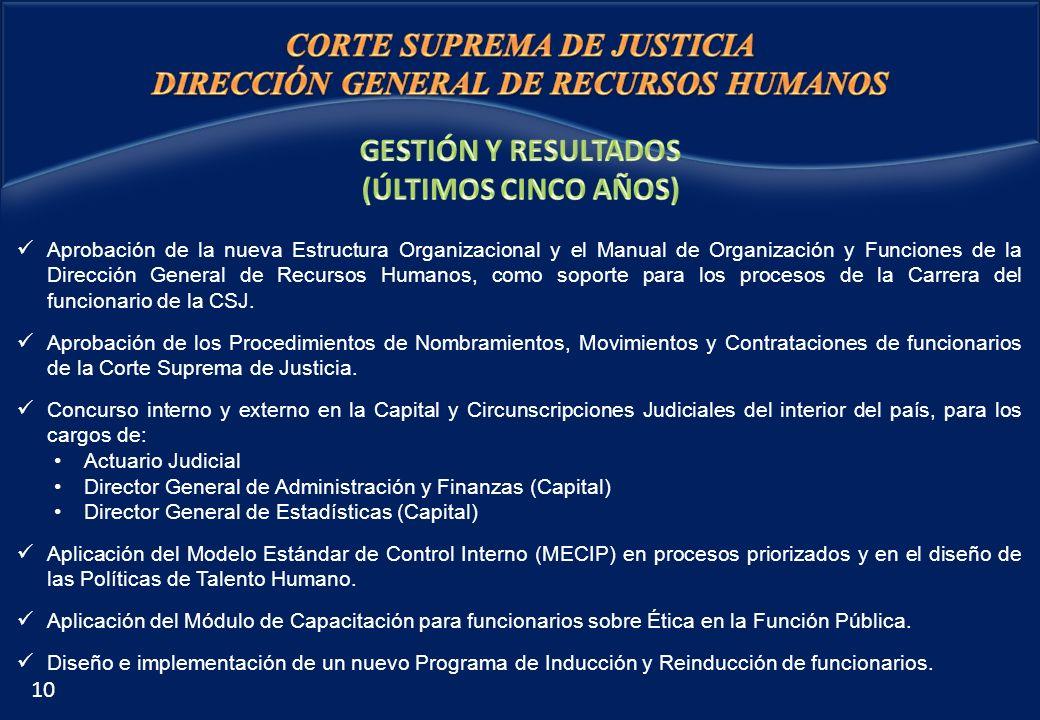 Aprobación de la nueva Estructura Organizacional y el Manual de Organización y Funciones de la Dirección General de Recursos Humanos, como soporte par