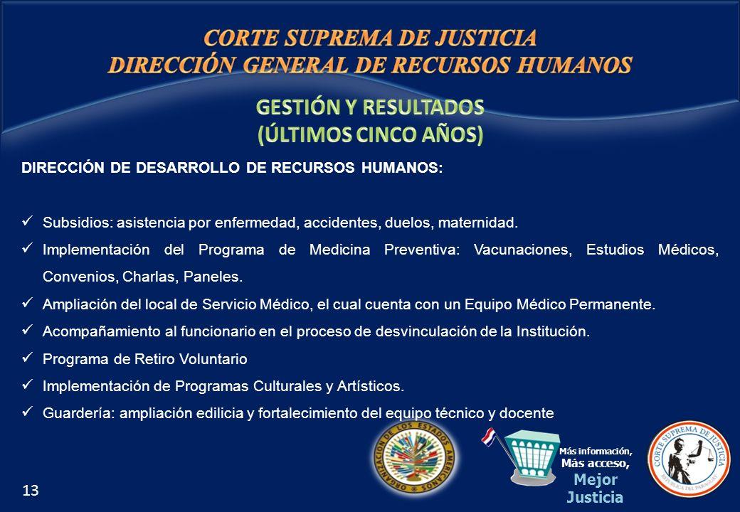 DIRECCIÓN DE DESARROLLO DE RECURSOS HUMANOS: Subsidios: asistencia por enfermedad, accidentes, duelos, maternidad. Implementación del Programa de Medi