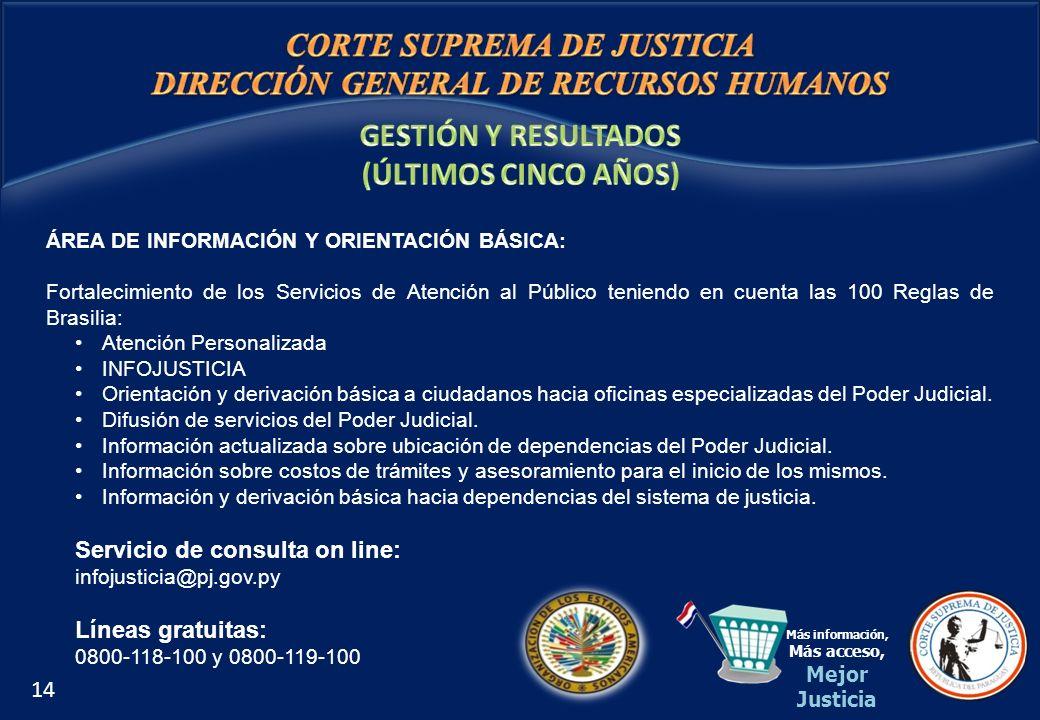 ÁREA DE INFORMACIÓN Y ORIENTACIÓN BÁSICA: Fortalecimiento de los Servicios de Atención al Público teniendo en cuenta las 100 Reglas de Brasilia: Atenc