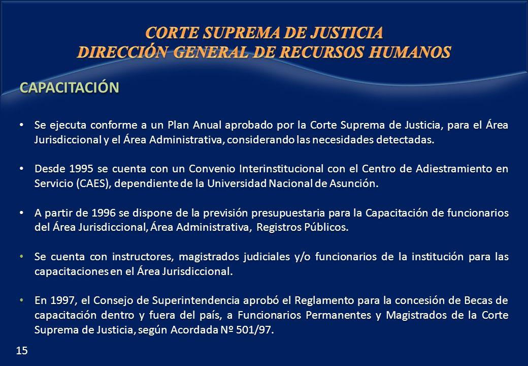 CAPACITACIÓN Se ejecuta conforme a un Plan Anual aprobado por la Corte Suprema de Justicia, para el Área Jurisdiccional y el Área Administrativa, cons