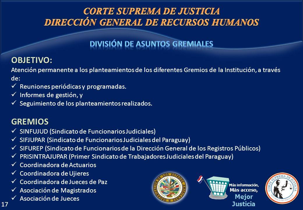 OBJETIVO: Atención permanente a los planteamientos de los diferentes Gremios de la Institución, a través de: Reuniones periódicas y programadas. Infor