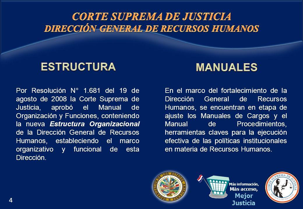 Por Resolución N° 1.681 del 19 de agosto de 2008 la Corte Suprema de Justicia, aprobó el Manual de Organización y Funciones, conteniendo la nueva Estr