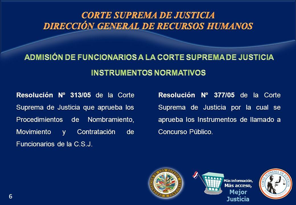 Resolución N° 313/05 de la Corte Suprema de Justicia que aprueba los Procedimientos de Nombramiento, Movimiento y Contratación de Funcionarios de la C