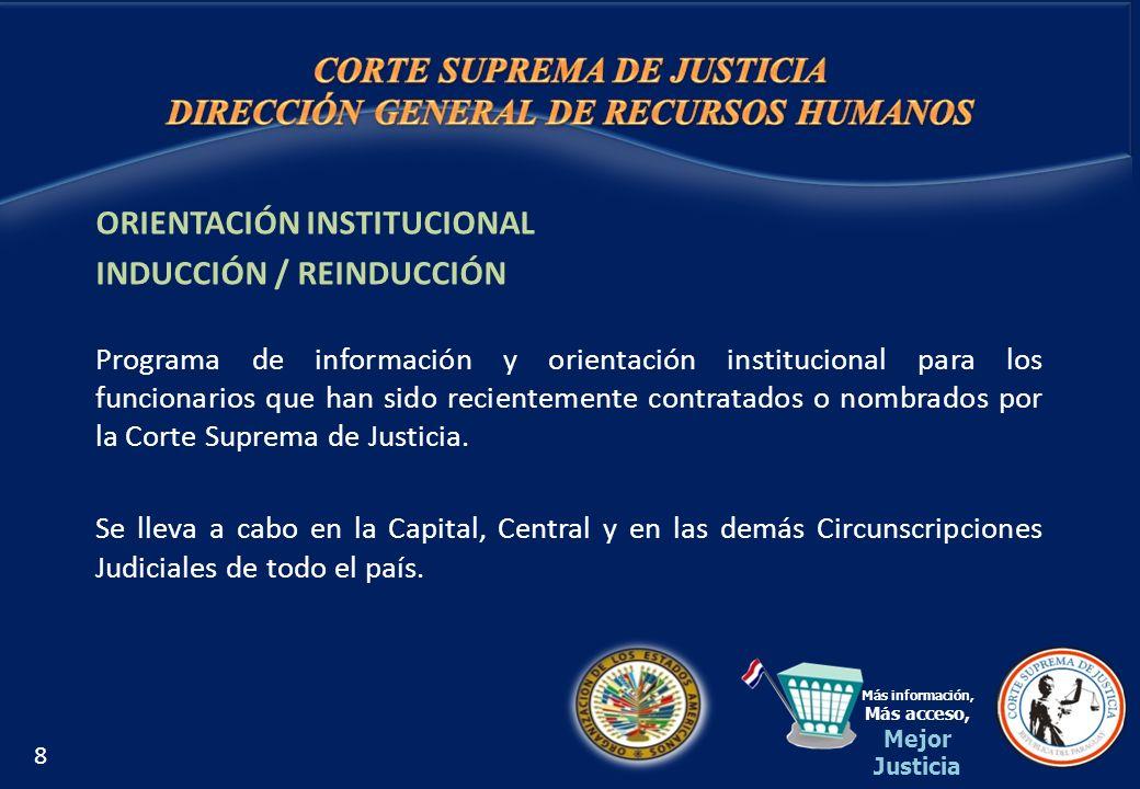 ORIENTACIÓN INSTITUCIONAL INDUCCIÓN / REINDUCCIÓN Programa de información y orientación institucional para los funcionarios que han sido recientemente