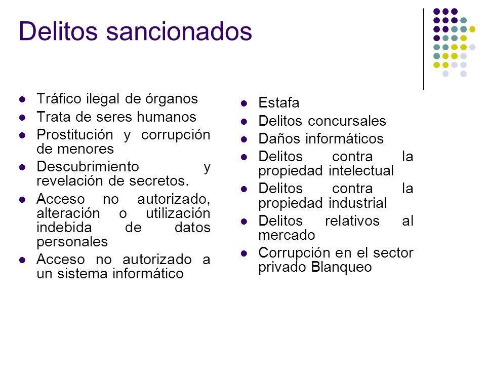 Delitos sancionados Tráfico ilegal de órganos Trata de seres humanos Prostitución y corrupción de menores Descubrimiento y revelación de secretos. Acc