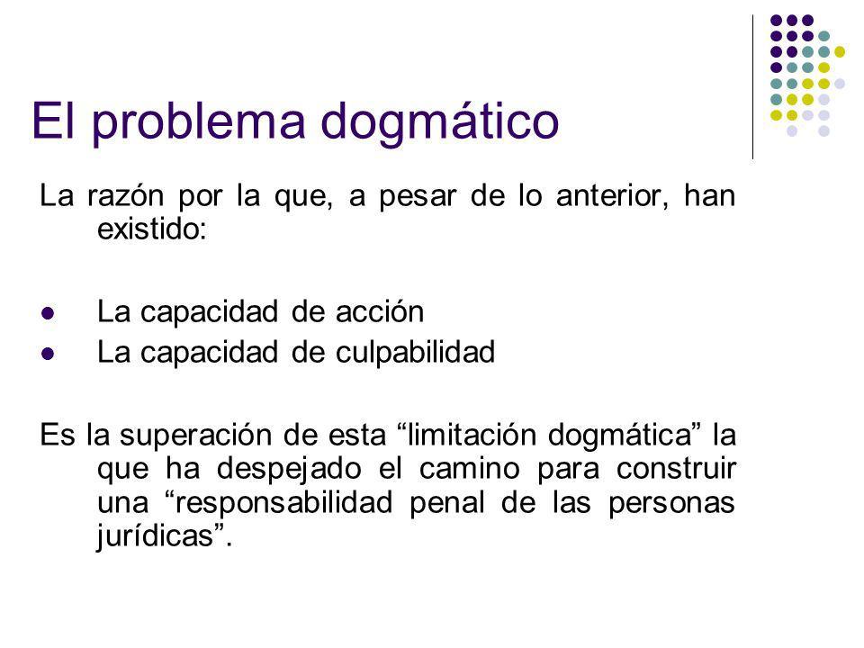 El problema dogmático La razón por la que, a pesar de lo anterior, han existido: La capacidad de acción La capacidad de culpabilidad Es la superación