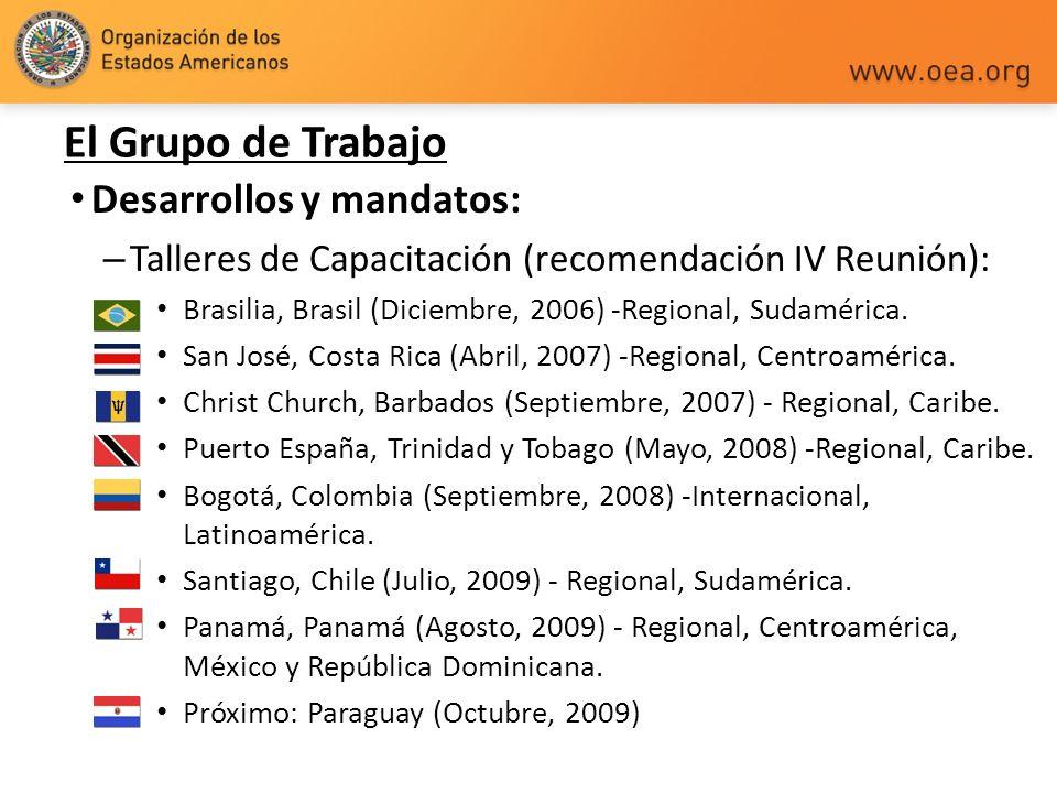 Desarrollos y mandatos: – Talleres de Capacitación (recomendación IV Reunión): Brasilia, Brasil (Diciembre, 2006) -Regional, Sudamérica. San José, Cos