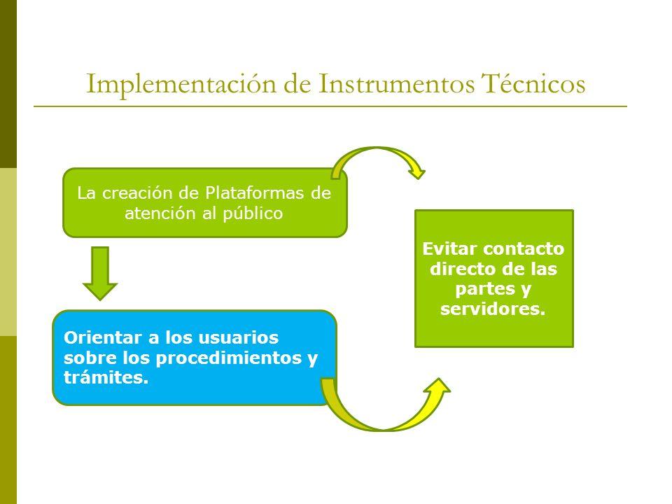 Implementación de Instrumentos Técnicos La creación de Plataformas de atención al público Orientar a los usuarios sobre los procedimientos y trámites.