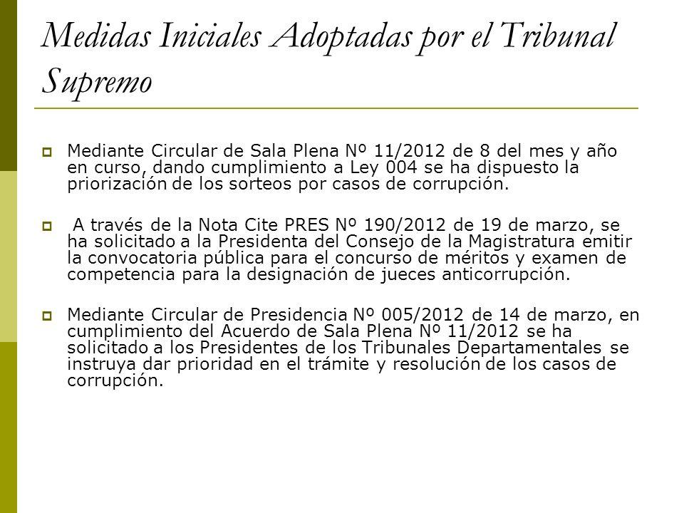 Medidas Iniciales Adoptadas por el Tribunal Supremo Mediante Circular de Sala Plena Nº 11/2012 de 8 del mes y año en curso, dando cumplimiento a Ley 0