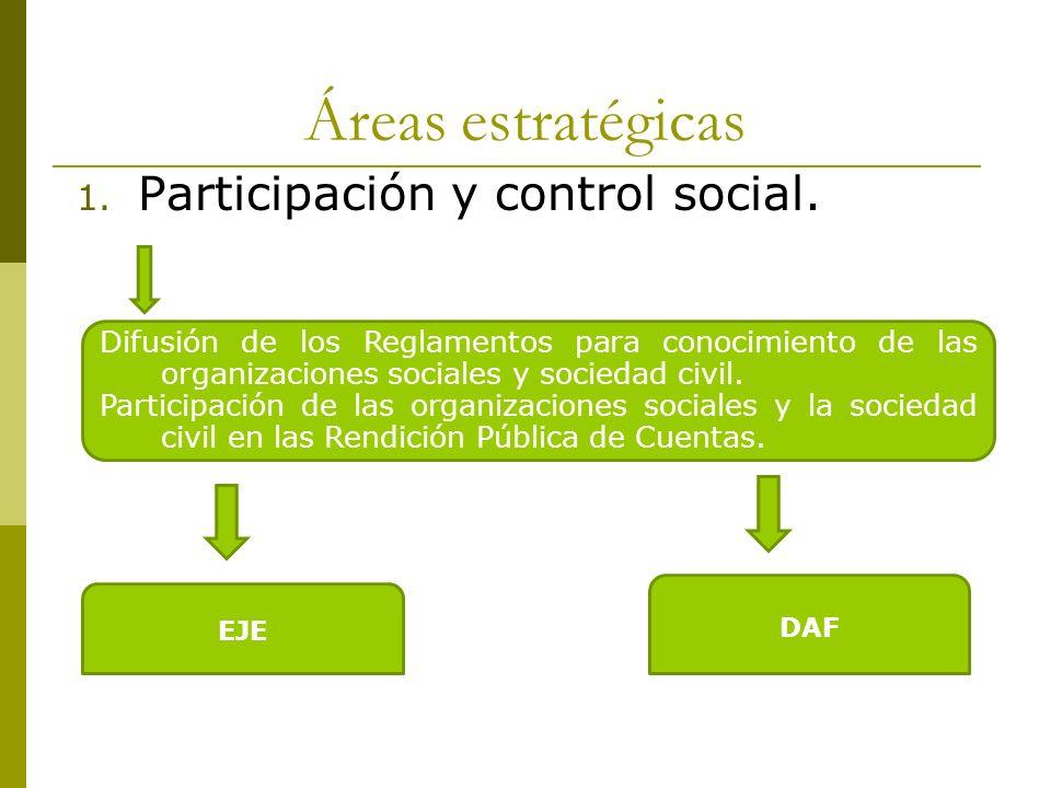 Áreas estratégicas 1. Participación y control social. Difusión de los Reglamentos para conocimiento de las organizaciones sociales y sociedad civil. P