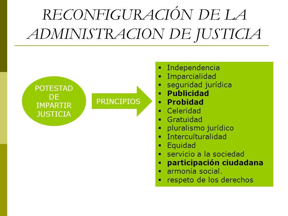 RECONFIGURACIÓN DE LA ADMINISTRACION DE JUSTICIA PRINCIPIOS POTESTAD DE IMPARTIR JUSTICIA Independencia Imparcialidad seguridad jurídica Publicidad Pr