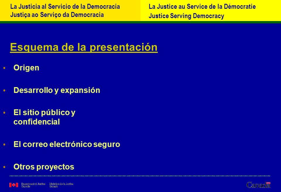 La Justicia al Servicio de la Democracia Justiça ao Serviço da Democracia La Justice au Service de la Démocratie Justice Serving Democracy Origen