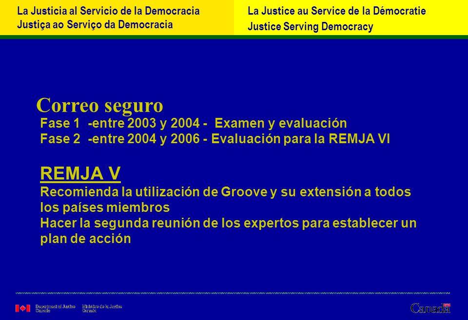 La Justicia al Servicio de la Democracia Justiça ao Serviço da Democracia La Justice au Service de la Démocratie Justice Serving Democracy Fase 1 -entre 2003 y 2004 - Examen y evaluación Fase 2 -entre 2004 y 2006 - Evaluación para la REMJA VI REMJA V Recomienda la utilización de Groove y su extensión a todos los países miembros Hacer la segunda reunión de los expertos para establecer un plan de acción Correo seguro