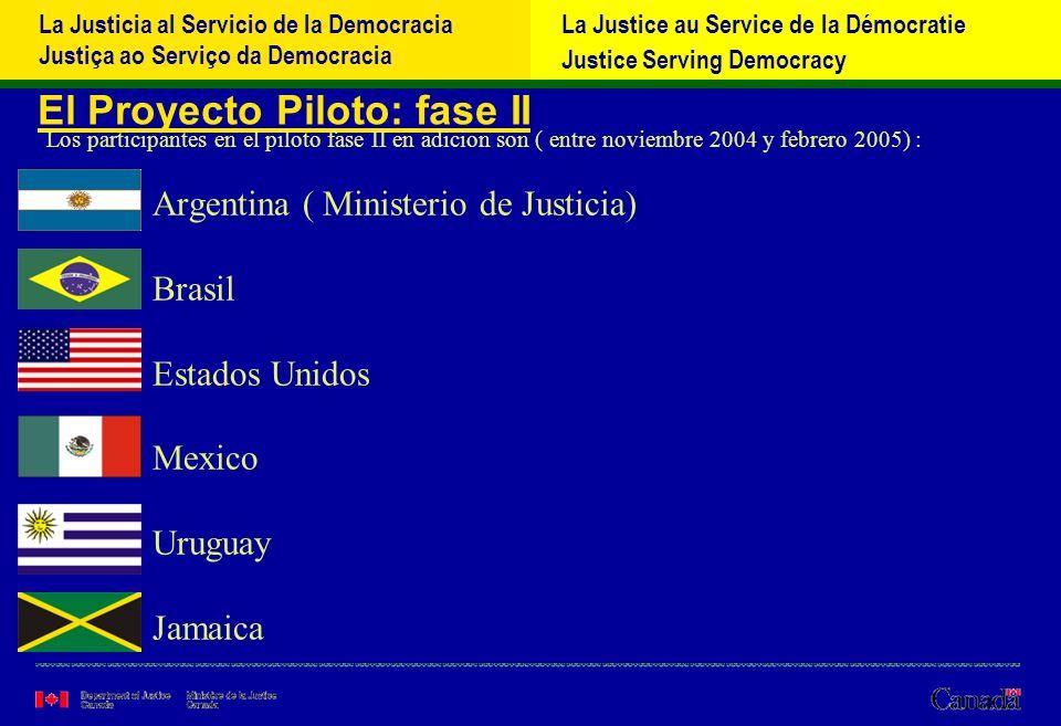 La Justicia al Servicio de la Democracia Justiça ao Serviço da Democracia La Justice au Service de la Démocratie Justice Serving Democracy El Proyecto Piloto: fase II Los participantes en el piloto fase II en adicion son ( entre noviembre 2004 y febrero 2005) : Argentina ( Ministerio de Justicia) Brasil Estados Unidos Mexico Uruguay Jamaica