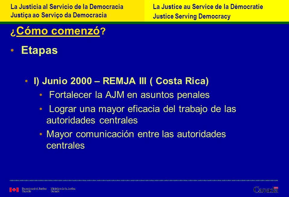 La Justicia al Servicio de la Democracia Justiça ao Serviço da Democracia La Justice au Service de la Démocratie Justice Serving Democracy ¿ Cómo comenzó .