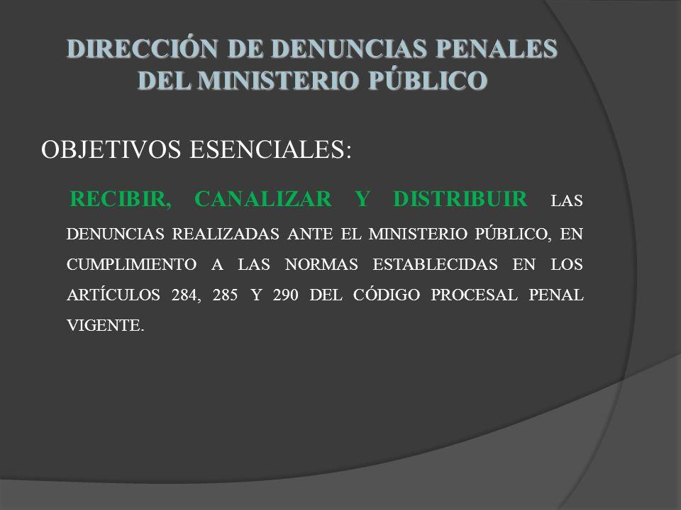 DIRECCIÓN DE DENUNCIAS PENALES DEL MINISTERIO PÚBLICO OBJETIVOS ESENCIALES: RECIBIR, CANALIZAR Y DISTRIBUIR LAS DENUNCIAS REALIZADAS ANTE EL MINISTERIO PÚBLICO, EN CUMPLIMIENTO A LAS NORMAS ESTABLECIDAS EN LOS ARTÍCULOS 284, 285 Y 290 DEL CÓDIGO PROCESAL PENAL VIGENTE.