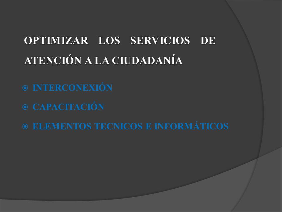 INTERCONEXIÓN CAPACITACIÓN ELEMENTOS TECNICOS E INFORMÁTICOS OPTIMIZAR LOS SERVICIOS DE ATENCIÓN A LA CIUDADANÍA