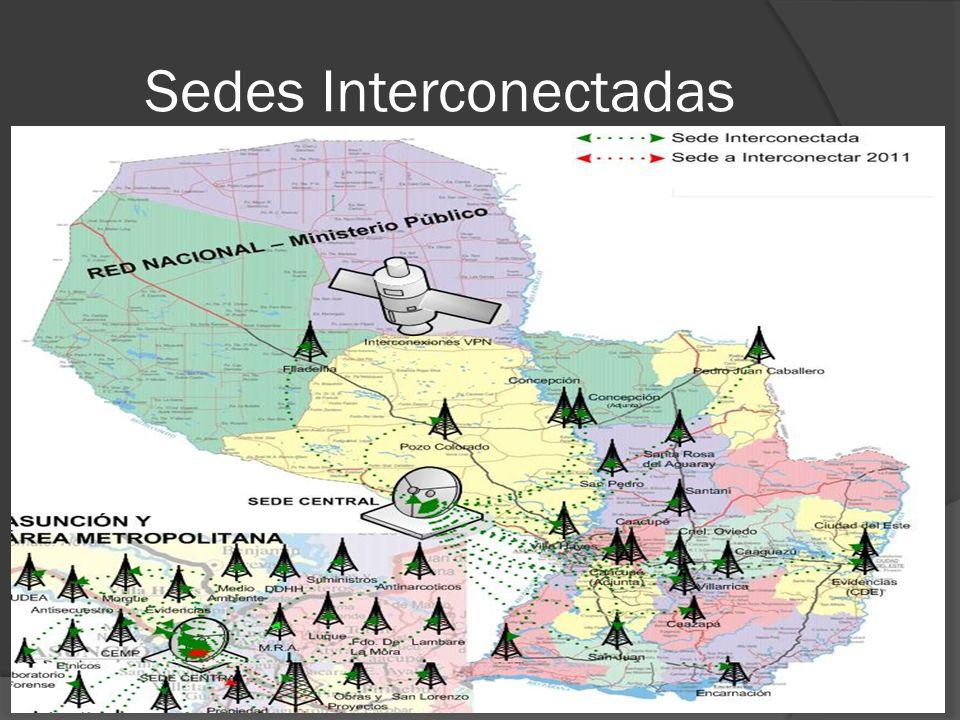 Sedes Interconectadas