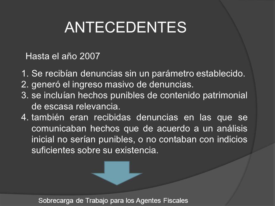ANTECEDENTES Hasta el año 2007 1.Se recibían denuncias sin un parámetro establecido.