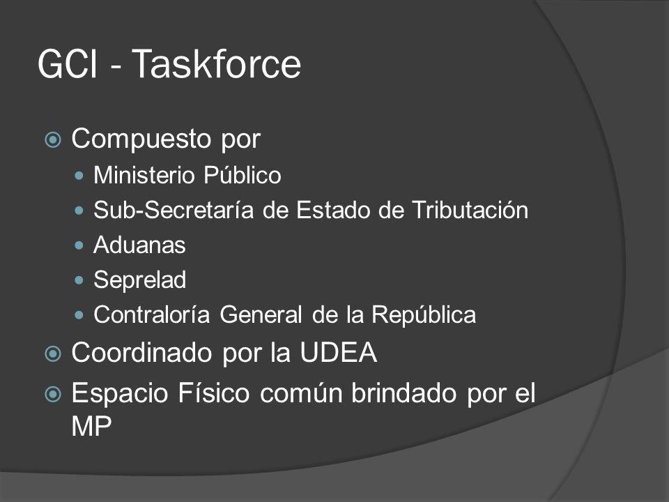GCI - Taskforce Compuesto por Ministerio Público Sub-Secretaría de Estado de Tributación Aduanas Seprelad Contraloría General de la República Coordinado por la UDEA Espacio Físico común brindado por el MP