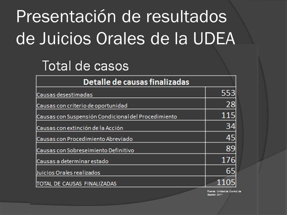 Presentación de resultados de Juicios Orales de la UDEA