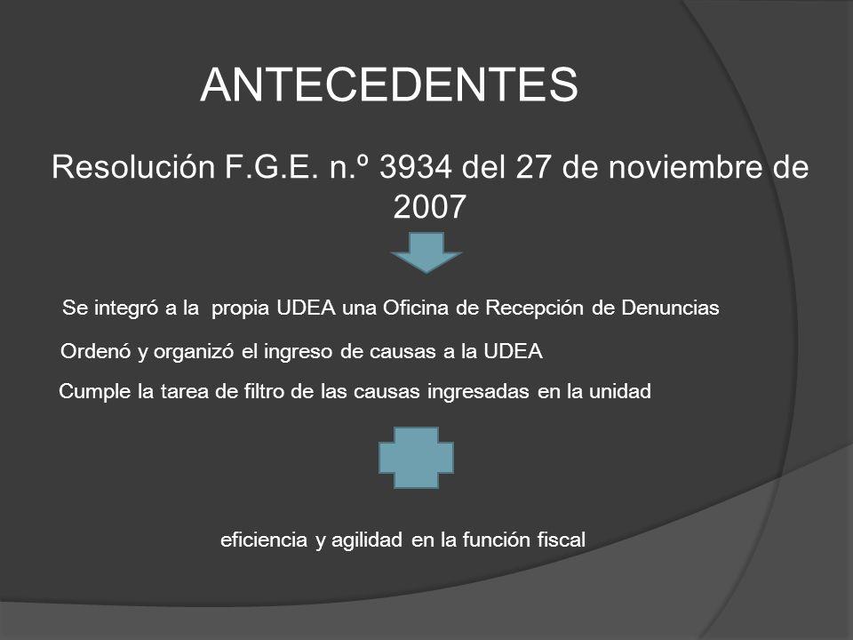 Resolución F.G.E.