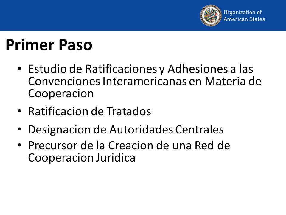 Primer Paso Estudio de Ratificaciones y Adhesiones a las Convenciones Interamericanas en Materia de Cooperacion Ratificacion de Tratados Designacion d