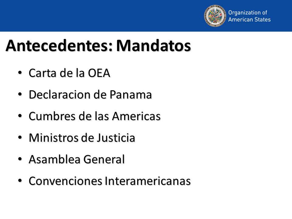 Antecedentes: Mandatos Carta de la OEA Carta de la OEA Declaracion de Panama Declaracion de Panama Cumbres de las Americas Cumbres de las Americas Min