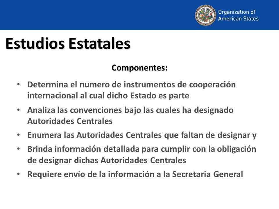 Estudios Estatales Componentes: Determina el numero de instrumentos de cooperación internacional al cual dicho Estado es parte Analiza las convencione