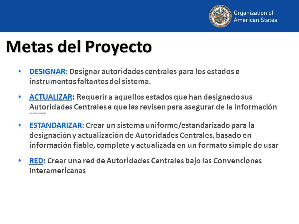 Metas del Proyecto DESIGNAR: DESIGNAR: Designar autoridades centrales para los estados e instrumentos faltantes del sistema. ACTUALIZAR: ACTUALIZAR: R
