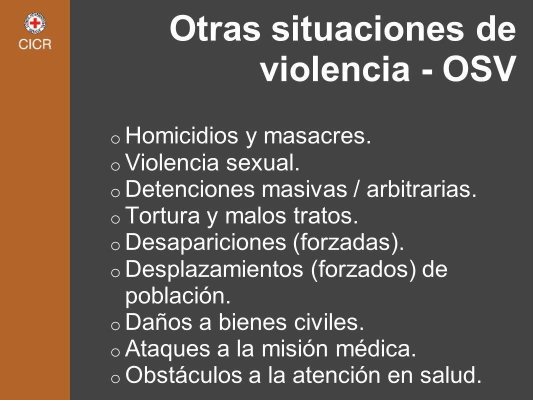 o Homicidios y masacres. o Violencia sexual. o Detenciones masivas / arbitrarias. o Tortura y malos tratos. o Desapariciones (forzadas). o Desplazamie