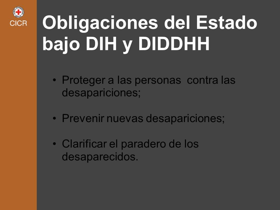 Obligaciones del Estado bajo DIH y DIDDHH Proteger a las personas contra las desapariciones; Prevenir nuevas desapariciones; Clarificar el paradero de