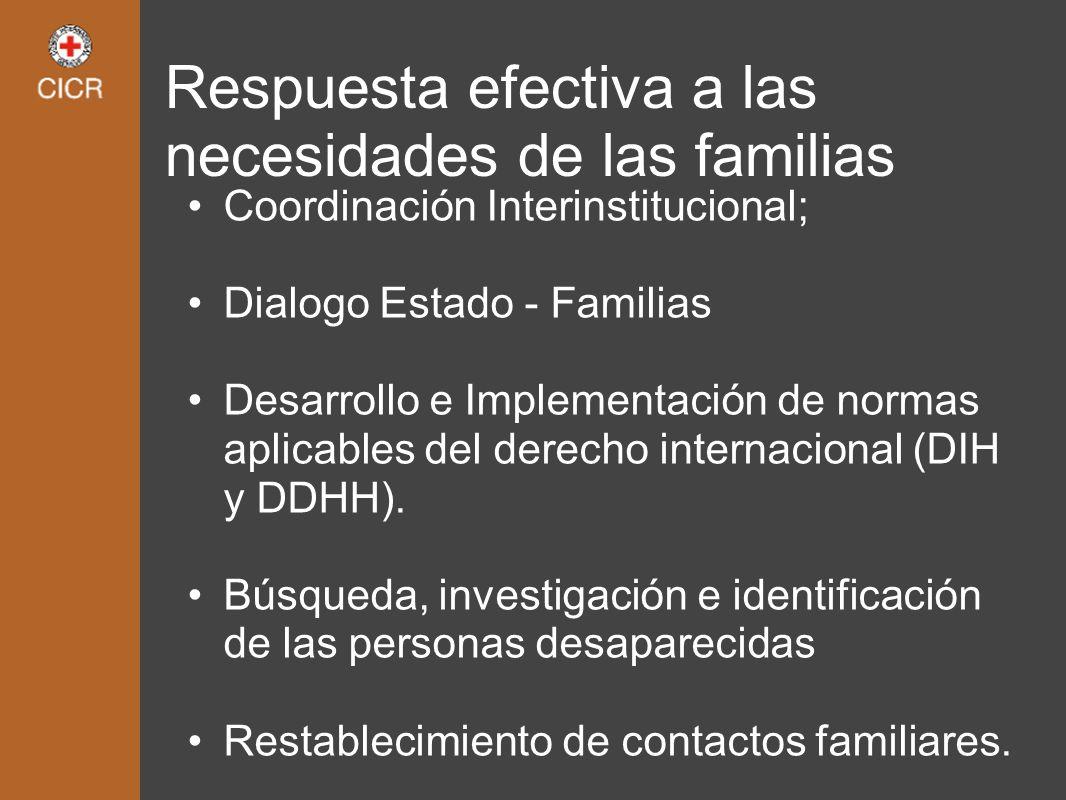 Respuesta efectiva a las necesidades de las familias Coordinación Interinstitucional; Dialogo Estado - Familias Desarrollo e Implementación de normas