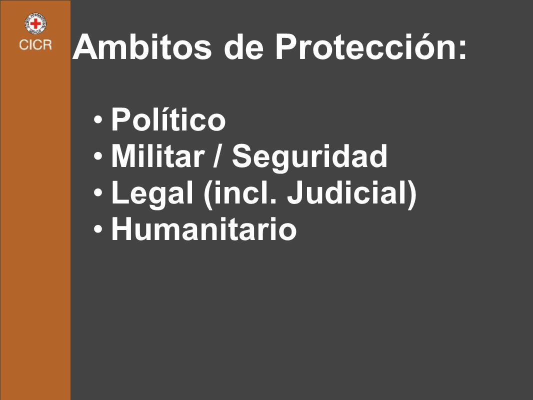 Ambitos de Protección: Político Militar / Seguridad Legal (incl. Judicial) Humanitario