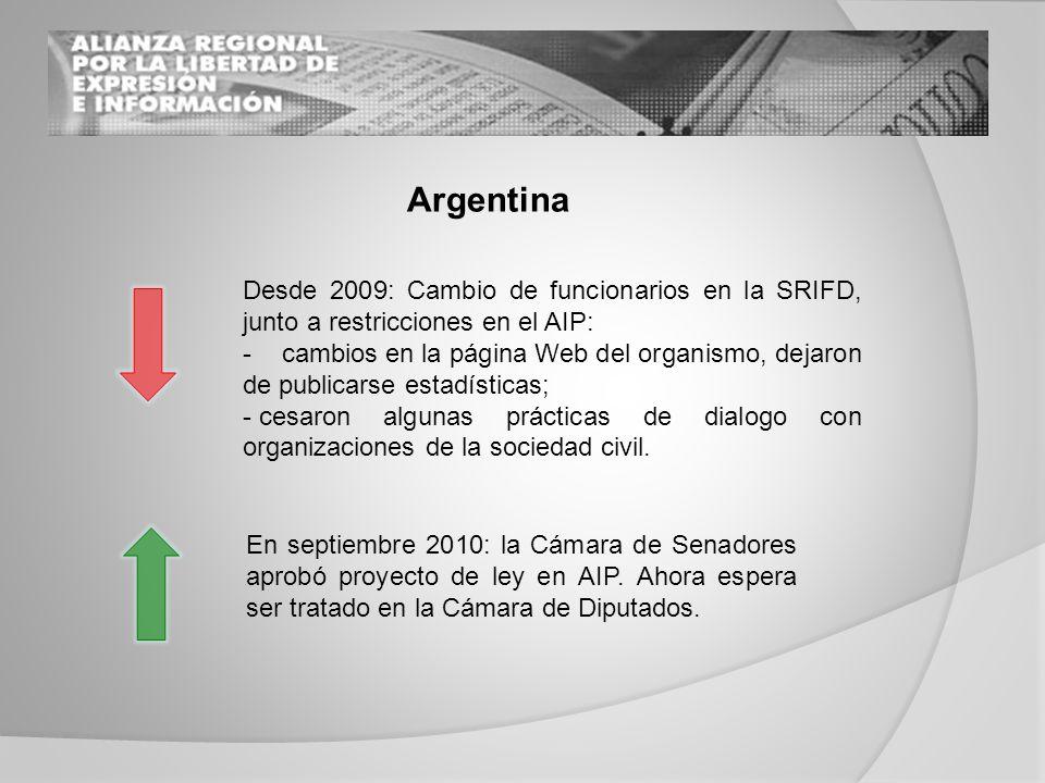 Chile 2008: se promulgó la Ley sobre Transparencia de la Función Pública y Acceso a la Información de los Órganos de la Administración del Estado Creación del Consejo para la Transparencia: corporación autónoma de derecho público, con personalidad jurídica y patrimonio propio y que tiene, entre otras atribuciones, la de resguardar el derecho de acceder a información pública