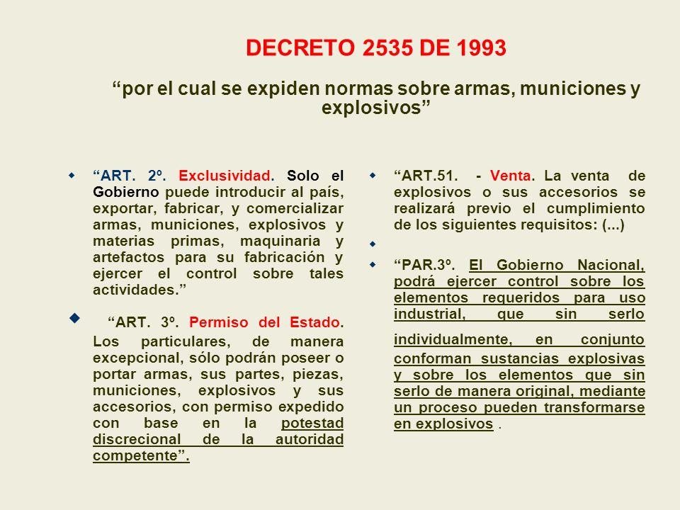 DECRETO 2535 DE 1993 por el cual se expiden normas sobre armas, municiones y explosivos ART. 2º. Exclusividad. Solo el Gobierno puede introducir al pa