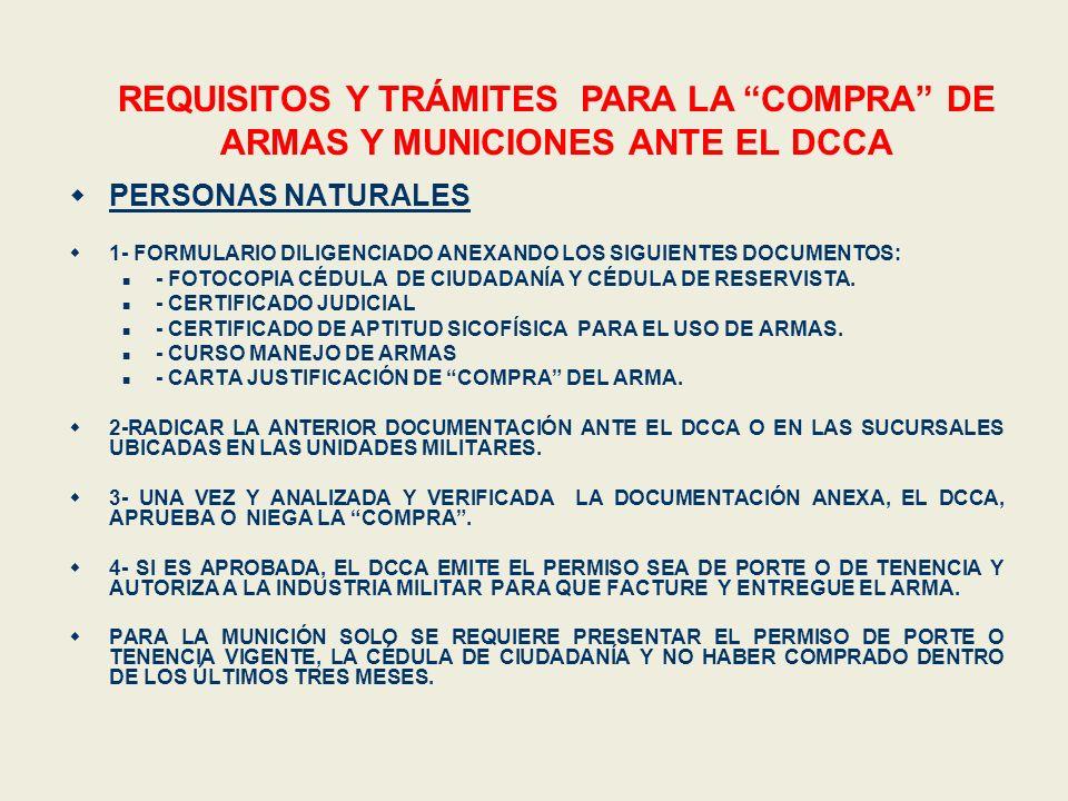 PERSONAS NATURALES 1- FORMULARIO DILIGENCIADO ANEXANDO LOS SIGUIENTES DOCUMENTOS: - FOTOCOPIA CÉDULA DE CIUDADANÍA Y CÉDULA DE RESERVISTA. - CERTIFICA
