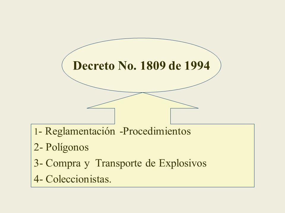 Decreto No. 1809 de 1994 1 - Reglamentación -Procedimientos 2- Polígonos 3- Compra y Transporte de Explosivos 4- Coleccionistas.