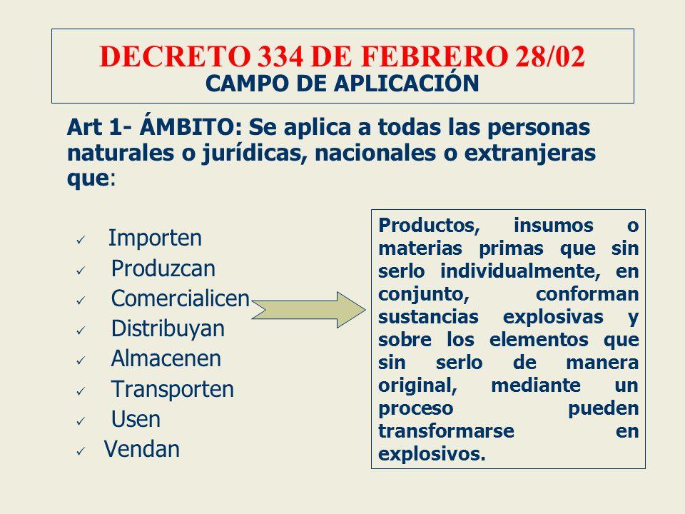 DECRETO 334 DE FEBRERO 28/02 CAMPO DE APLICACIÓN Art 1- ÁMBITO: Se aplica a todas las personas naturales o jurídicas, nacionales o extranjeras que: Im