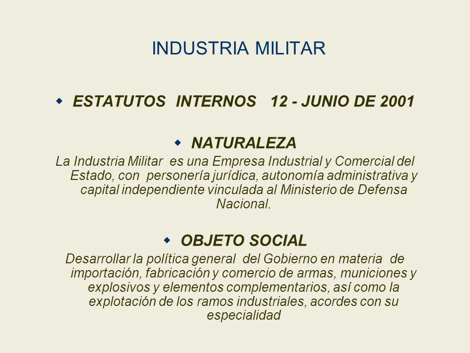 FUNCIONES DE LA INDUSTRIA MILITAR - Producir, importar y abastecer de armas, municiones y explosivos, para las Fuerzas Militares, Policía Nacional y organismos estatales.