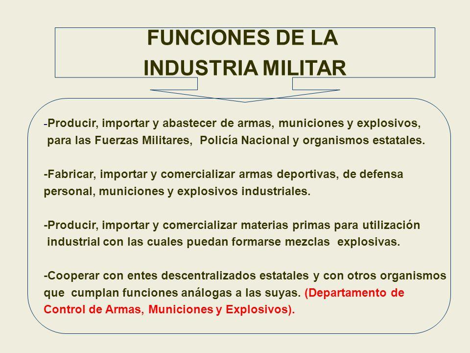 FUNCIONES DE LA INDUSTRIA MILITAR - Producir, importar y abastecer de armas, municiones y explosivos, para las Fuerzas Militares, Policía Nacional y o