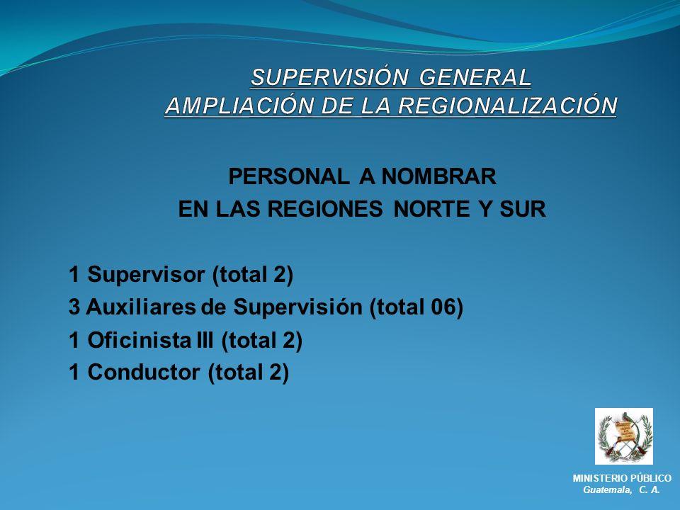 SUPERVISIÓN GENERAL REESTRUCTURACIÓN ORGANIZATIVA AMPLIACIÓN DE LA REGIONALIZACIÓN SupervisoraGeneral REGION CENTRAL REGIÓN NORTE REGIÓN SUR REGIÓN OC