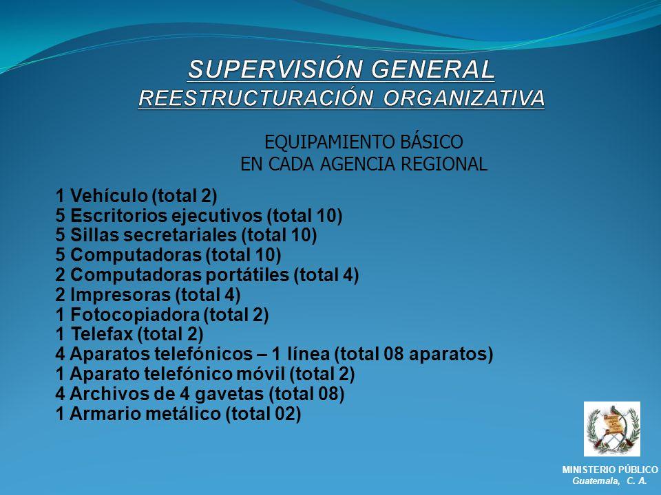 PERSONAL A NOMBRAR EN LAS REGIONES NORTE Y SUR 1 Supervisor (total 2) 3 Auxiliares de Supervisión (total 06) 1 Oficinista III (total 2) 1 Conductor (t